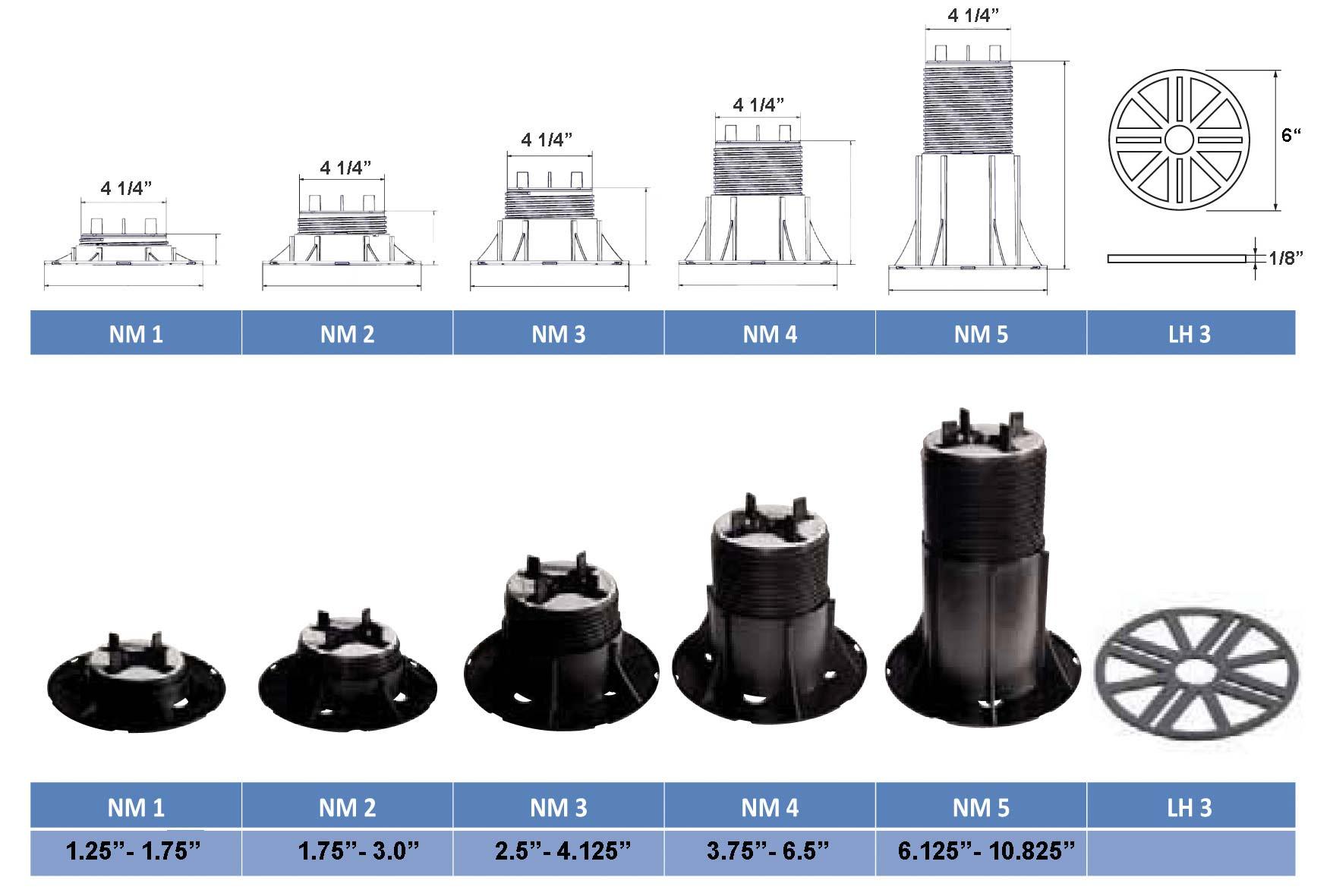 Maxi pedestal system size chart